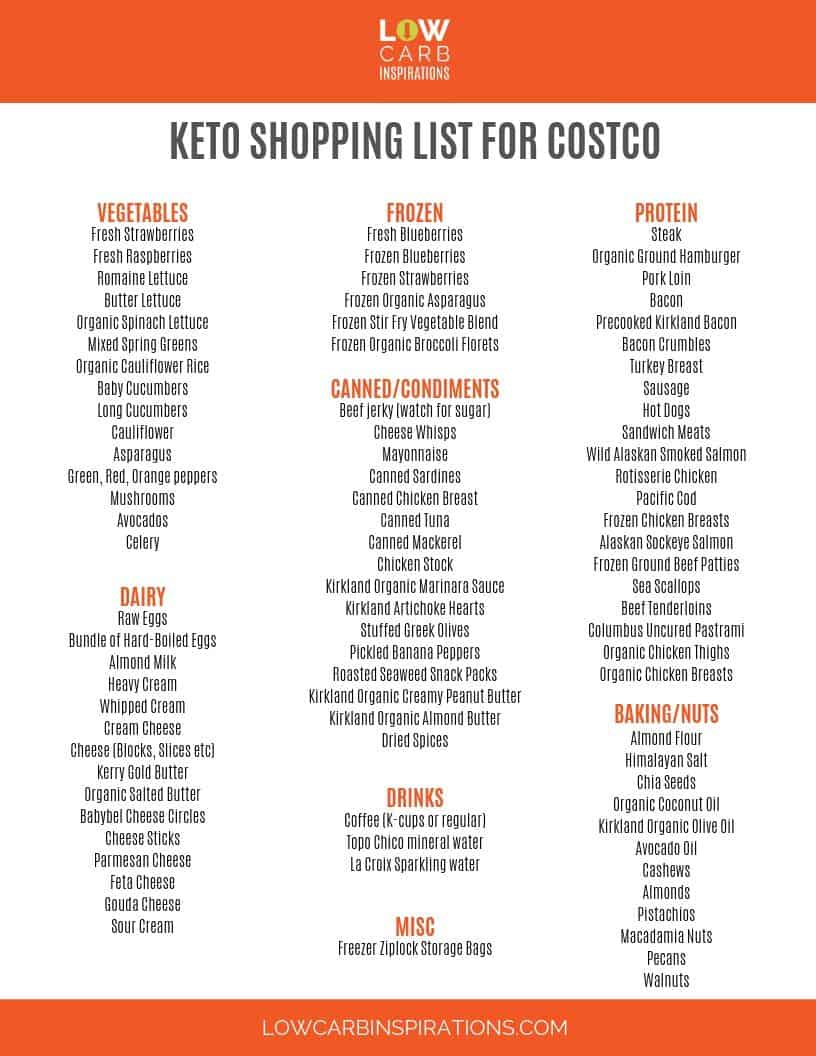 It's just a picture of Keto Diet Shopping List Printable with teenage girl
