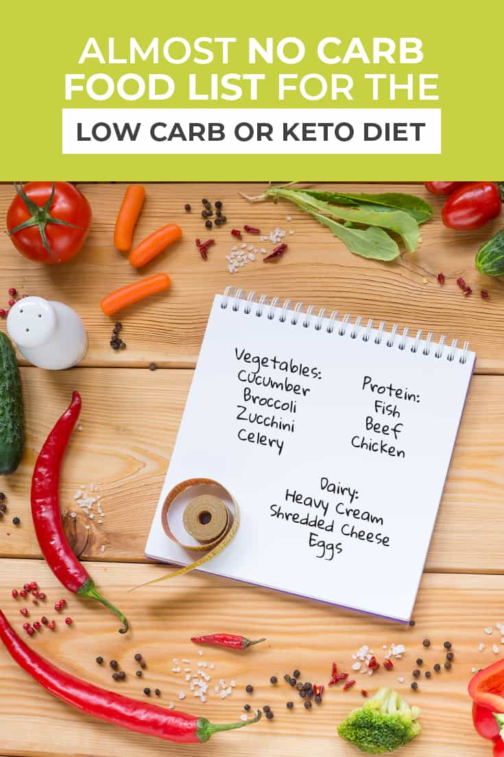 Almost No Carb Food List for the Low Carb or Keto Diet