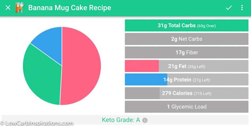 Jen's Keto Baking Mix