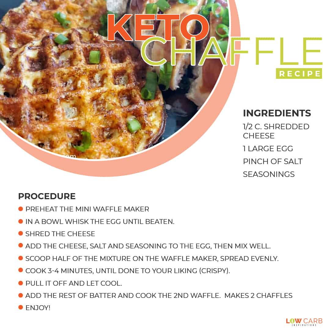 Keto Chaffle Recipe card