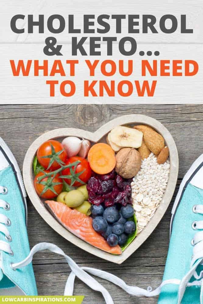 Cholesterol and Keto - What You Need to Know